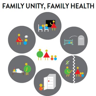 FamilyUnity FamilyHealth